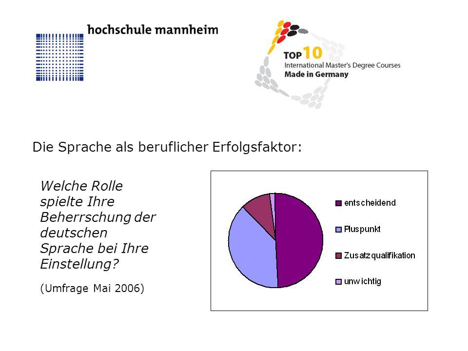Die Sprache als beruflicher Erfolgsfaktor: Welche Rolle spielte Ihre Beherrschung der deutschen Sprache bei Ihre Einstellung.