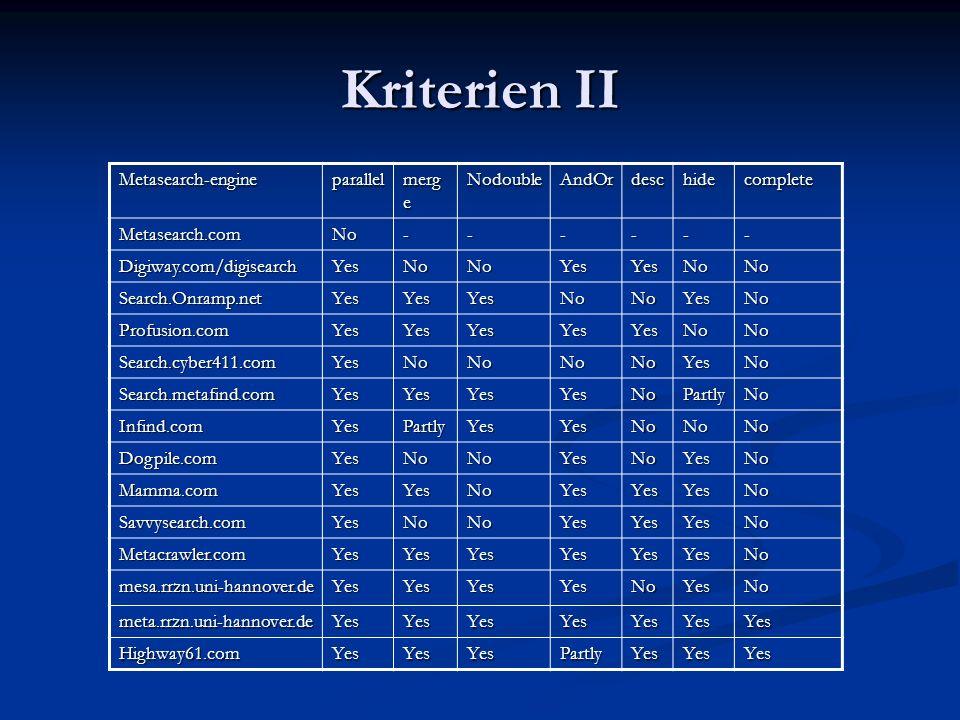 Ranking ideal: KOMBINATION Meta-Algorithmen mit Metadaten ideal: KOMBINATION Meta-Algorithmen mit Metadaten real: derzeit keine verwertbare Basis für Metadaten real: derzeit keine verwertbare Basis für Metadaten Weg derzeit: Wortanalysen Weg derzeit: Wortanalysen aus Dokument-Teilen (MetaGer) aus Dokument-Teilen (MetaGer) Wortanzahl im Titel, URL und Kurzbeschreibung Wortanzahl im Titel, URL und Kurzbeschreibung Ranking-Kennzahl des Suchdienstes Ranking-Kennzahl des Suchdienstes aus vollständigem Dokument (Level3) aus vollständigem Dokument (Level3) G 1 = Anz.vork.Terme / Ges.zahlTerme G 1 = Anz.vork.Terme / Ges.zahlTerme G 2 = 1 - Summe ( Summe ( minTermDistanzen ))/C je näher die Terme beieinander, desto besser G 2 = 1 - Summe ( Summe ( minTermDistanzen ))/C je näher die Terme beieinander, desto besser G 3 = f ( einzelTermVerteilung ) je gleichverteilter jeder Einzelterm, desto besser G 3 = f ( einzelTermVerteilung ) je gleichverteilter jeder Einzelterm, desto besser G 4 = Anz.versch.Worte / Ges.zahlWorte Spam-Erkennung G 4 = Anz.versch.Worte / Ges.zahlWorte Spam-Erkennung RANK = Summe ( g i * G i) = 0..