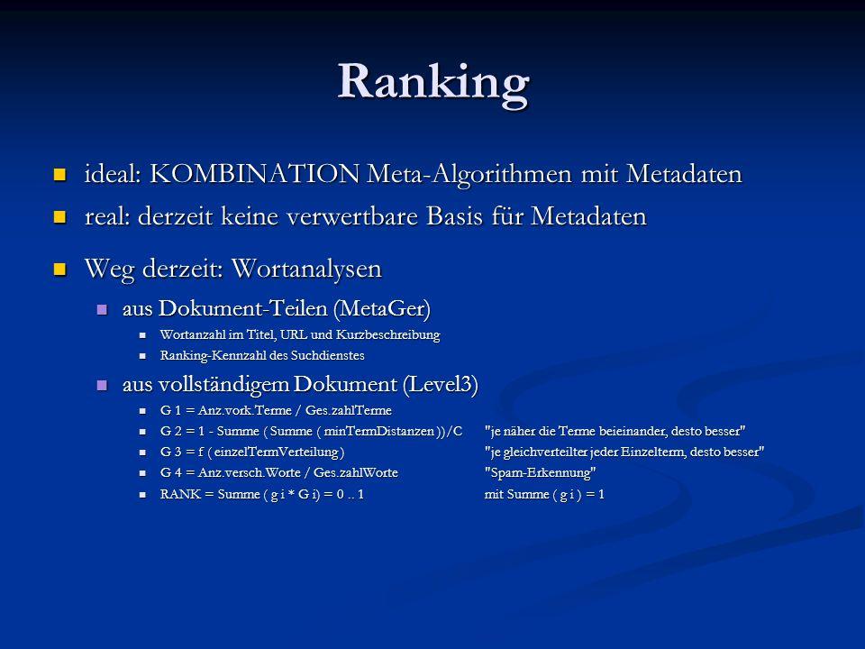 Ranking ideal: KOMBINATION Meta-Algorithmen mit Metadaten ideal: KOMBINATION Meta-Algorithmen mit Metadaten real: derzeit keine verwertbare Basis für