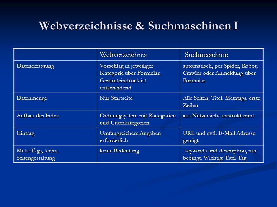 Webverzeichnisse & Suchmaschinen II Webverzeichnis Suchmaschine Suchmaschine Ranking Unabhängig vom Nutzer Vorgabe durch Suchmaschine.