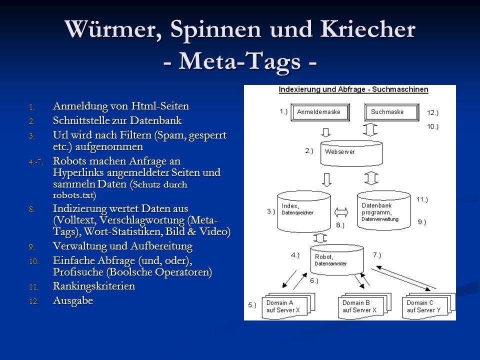 Würmer, Spinnen und Kriecher - Meta-Tags - 1. Anmeldung von Html-Seiten 2. Schnittstelle zur Datenbank 3. Url wird nach Filtern (Spam, gesperrt etc.)