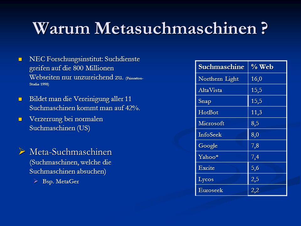Warum Metasuchmaschinen ? NEC Forschungsinstitut: Suchdienste greifen auf die 800 Millionen Webseiten nur unzureichend zu. (Princeton- Studie 1998) NE