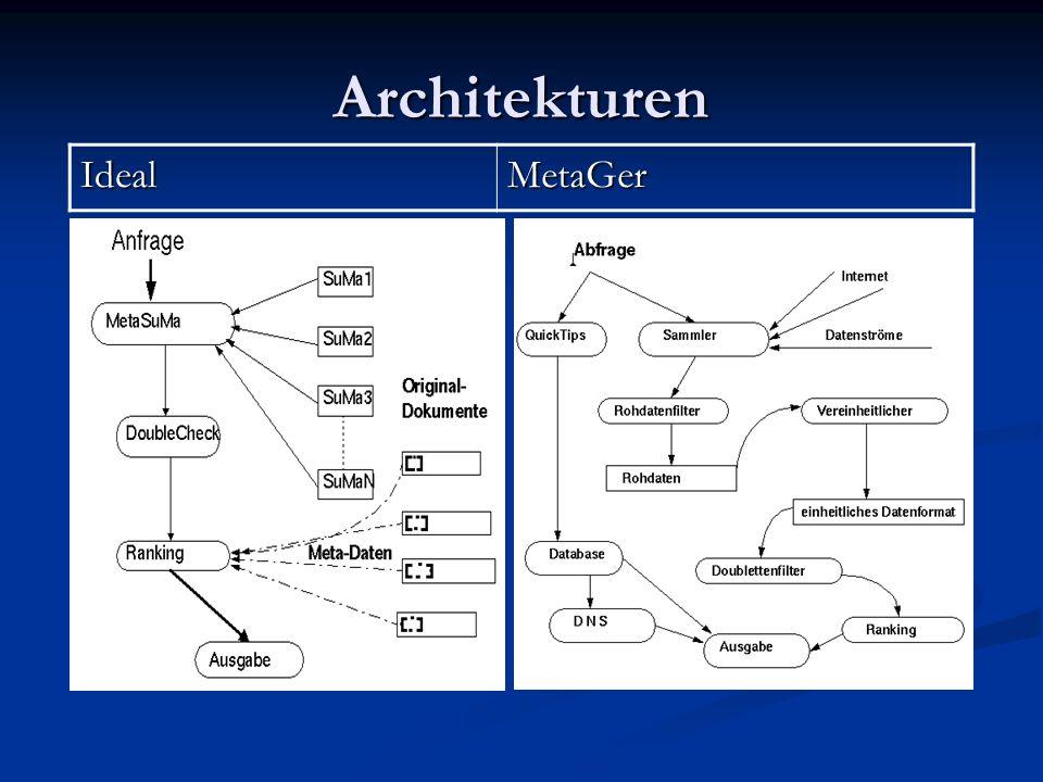 ArchitekturenIdealMetaGer