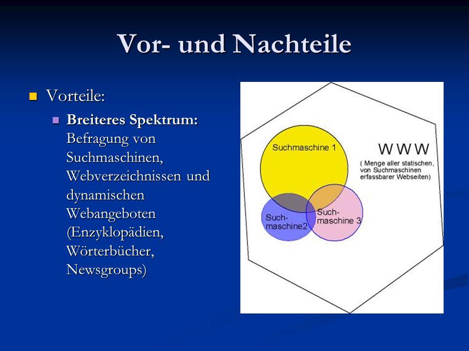 Vor- und Nachteile Vorteile: Vorteile: Breiteres Spektrum: Befragung von Suchmaschinen, Webverzeichnissen und dynamischen Webangeboten (Enzyklopädien,