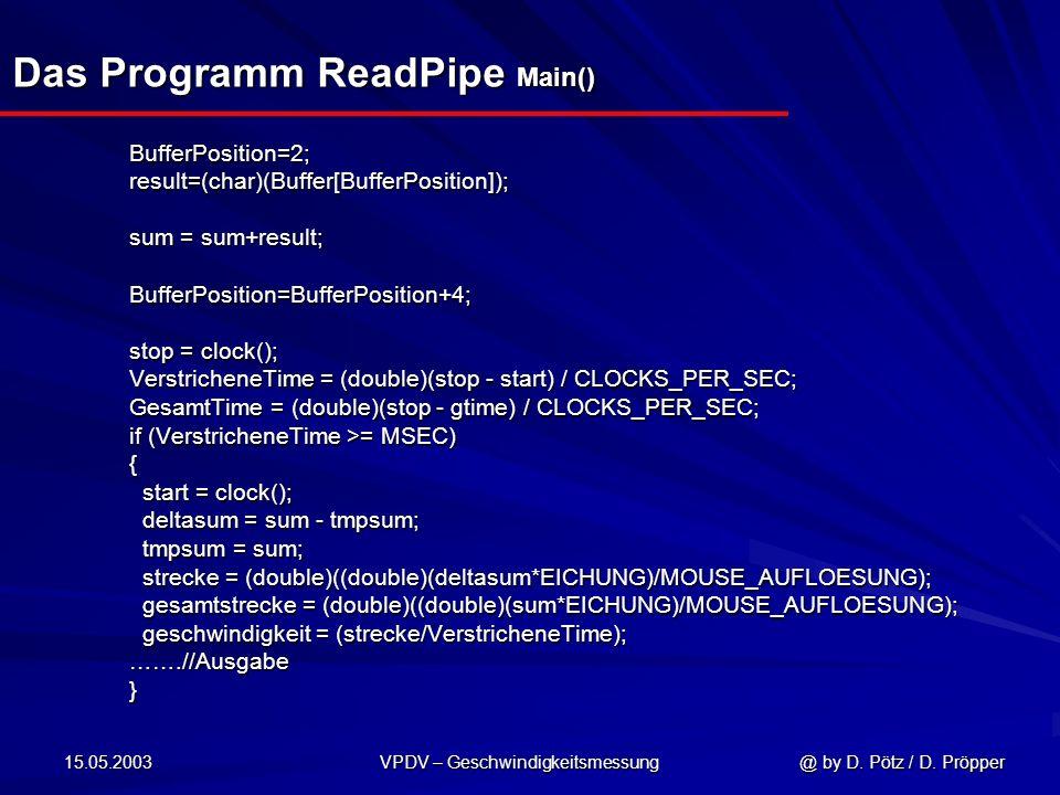 15.05.2003 VPDV – Geschwindigkeitsmessung @ by D. Pötz / D. Pröpper Das Programm ReadPipe Main() BufferPosition=2;result=(char)(Buffer[BufferPosition]