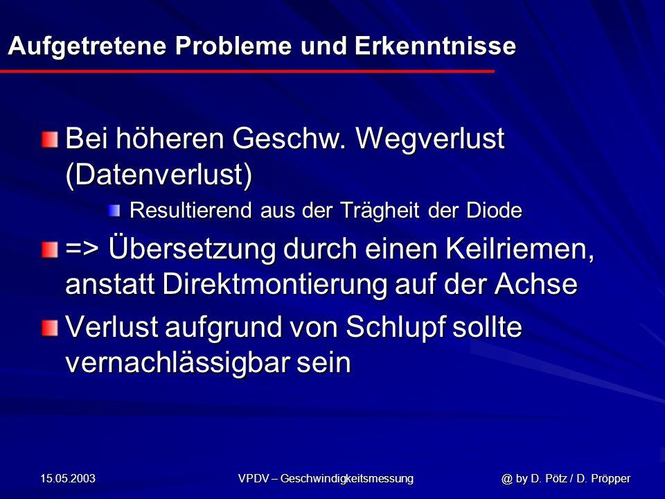 15.05.2003 VPDV – Geschwindigkeitsmessung @ by D. Pötz / D. Pröpper Aufgetretene Probleme und Erkenntnisse Bei höheren Geschw. Wegverlust (Datenverlus
