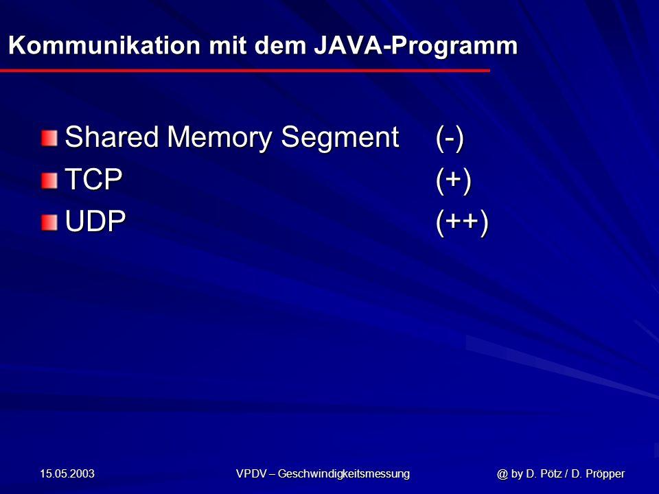 15.05.2003 VPDV – Geschwindigkeitsmessung @ by D. Pötz / D. Pröpper Kommunikation mit dem JAVA-Programm Shared Memory Segment(-) TCP(+) UDP(++)