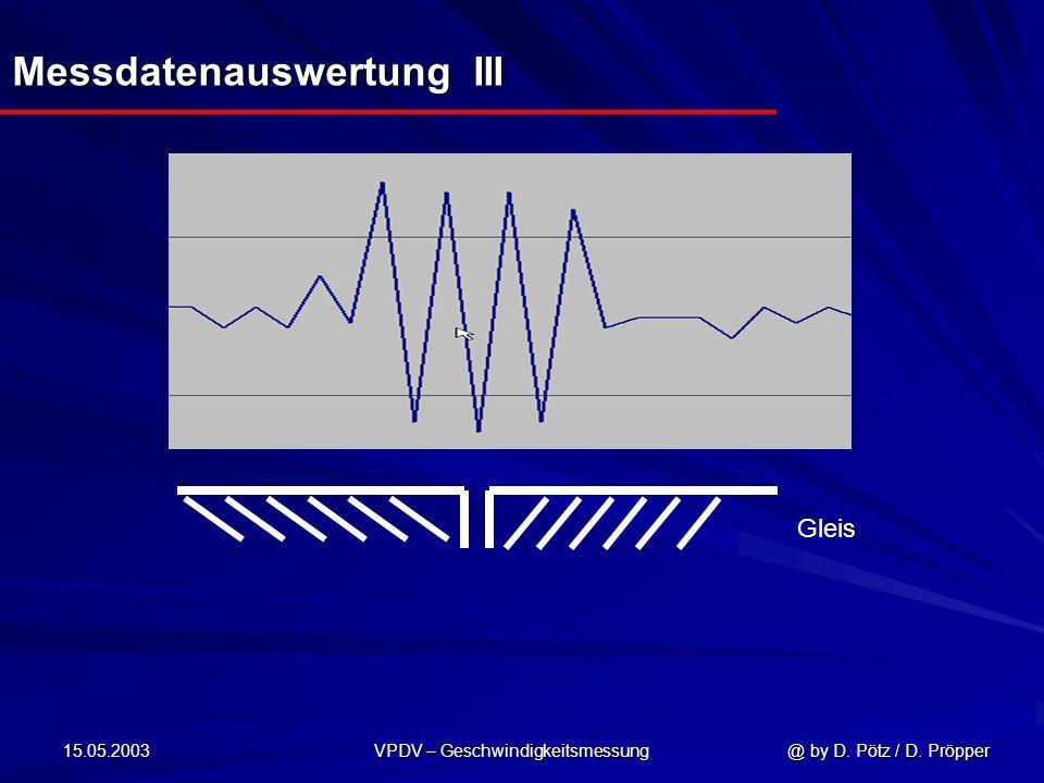 15.05.2003 VPDV – Geschwindigkeitsmessung @ by D. Pötz / D. Pröpper Messdatenauswertung III Gleis