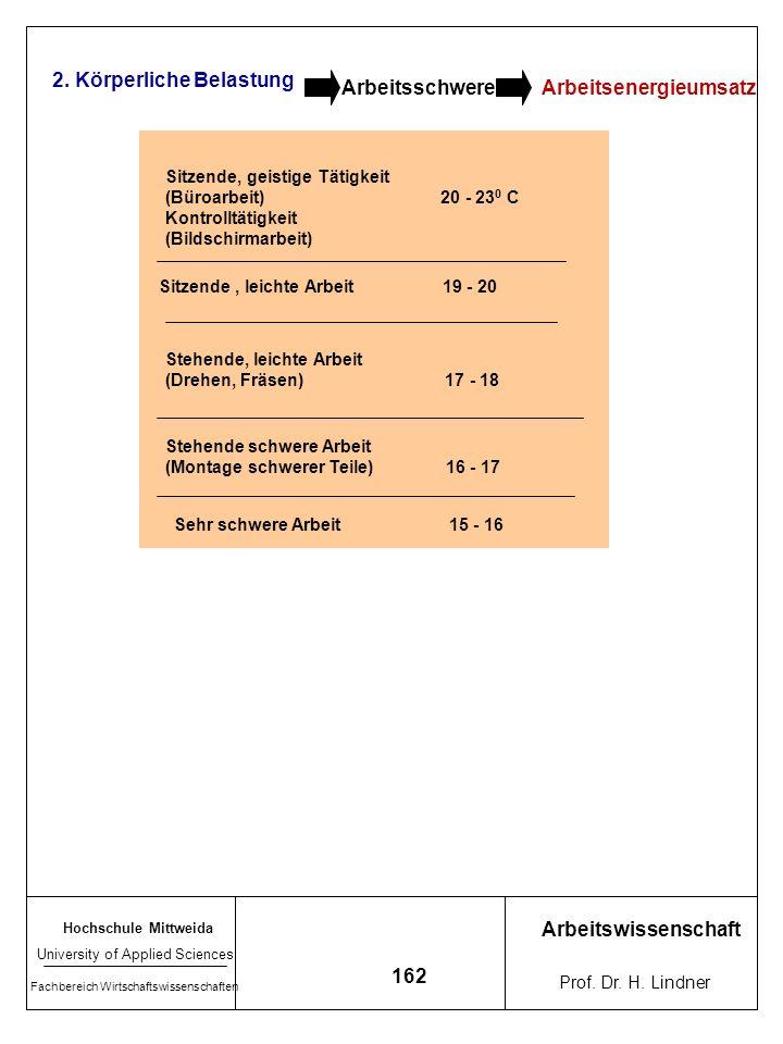 Hochschule Mittweida University of Applied Sciences Fachbereich Wirtschaftswissenschaften Arbeitswissenschaft Prof. Dr. H. Lindner 161 6.2.2 Einflußgr