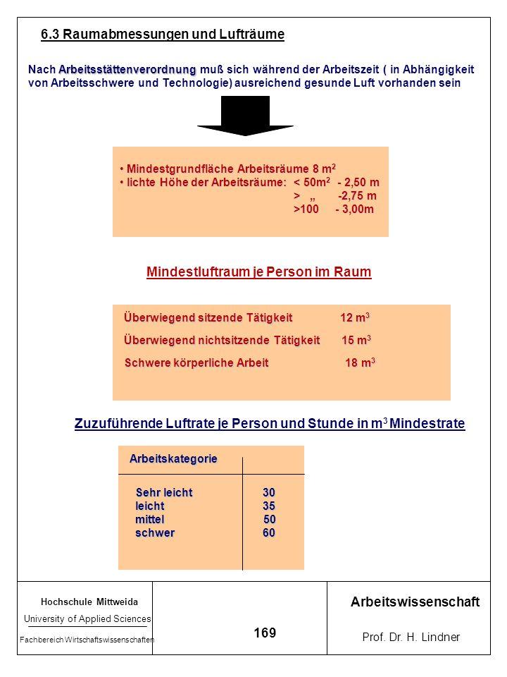 Hochschule Mittweida University of Applied Sciences Fachbereich Wirtschaftswissenschaften Arbeitswissenschaft Prof. Dr. H. Lindner 168 Trockentemp. 0