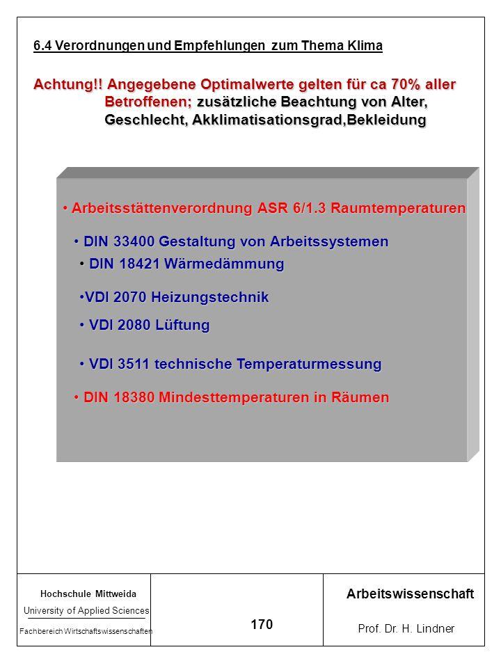 Hochschule Mittweida University of Applied Sciences Fachbereich Wirtschaftswissenschaften Arbeitswissenschaft Prof. Dr. H. Lindner 169 6.3 Raumabmessu