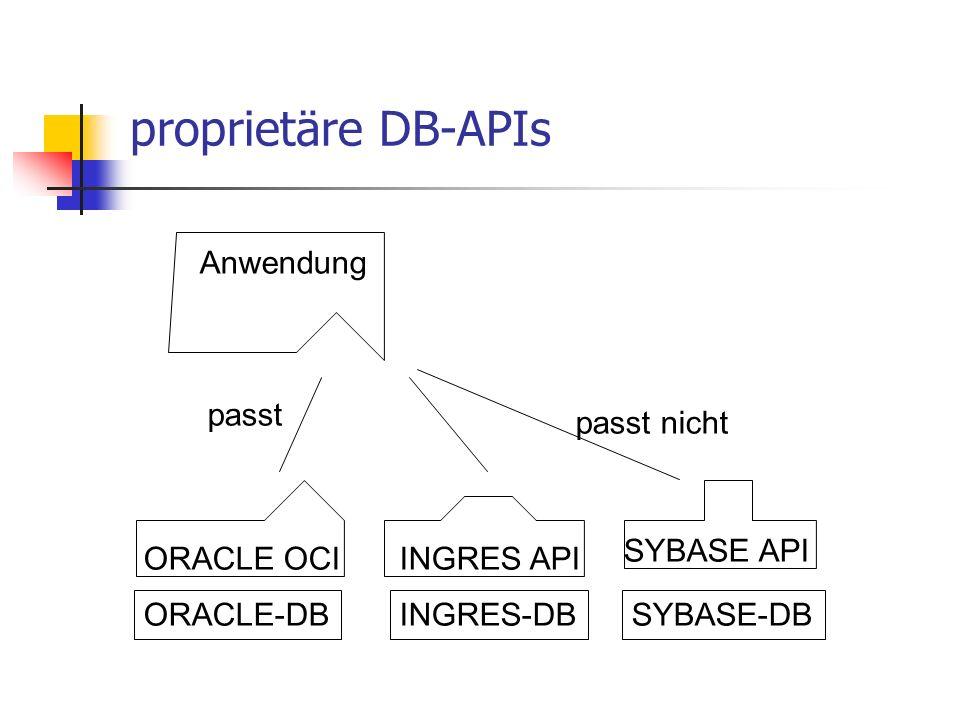 proprietäre DB-APIs ORACLE-DBINGRES-DBSYBASE-DB ORACLE OCIINGRES API SYBASE API Anwendung passt passt nicht
