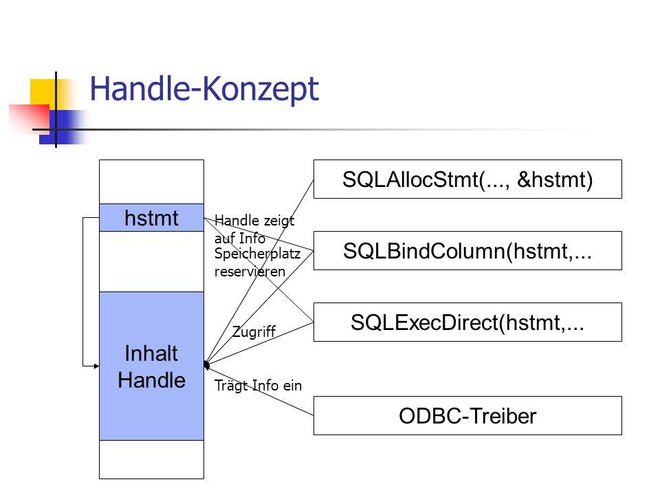 Handle-Konzept hstmt SQLAllocStmt(..., &hstmt) SQLExecDirect(hstmt,...