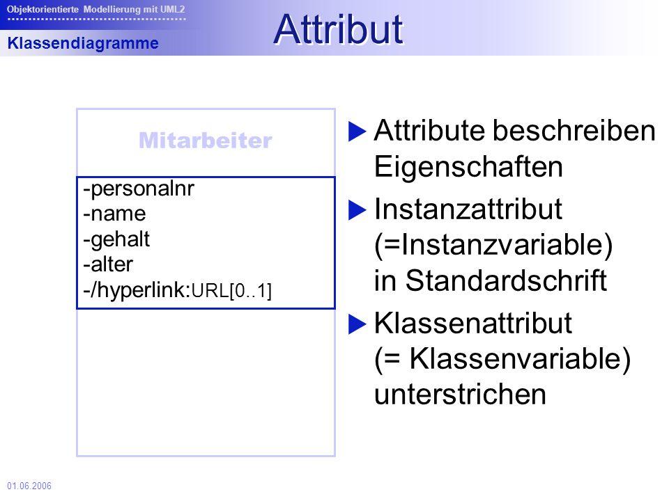 01.06.2006 Objektorientierte Modellierung mit UML2 Attribut Attribute beschreiben Eigenschaften Instanzattribut (=Instanzvariable) in Standardschrift Klassenattribut (= Klassenvariable) unterstrichen Mitarbeiter -personalnr -name -gehalt -alter -/hyperlink: URL[0..1] Klassendiagramme