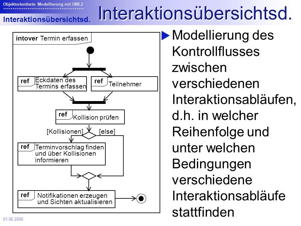 01.06.2006 Objektorientierte Modellierung mit UML2 Interaktionsübersichtsd.