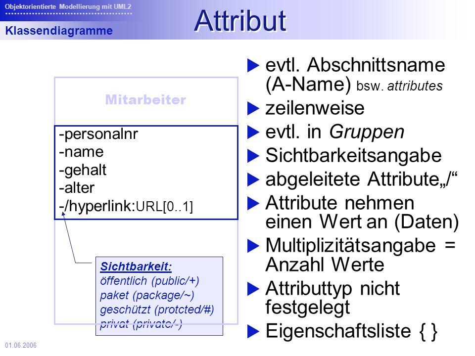 01.06.2006 Objektorientierte Modellierung mit UML2 Attribut evtl.