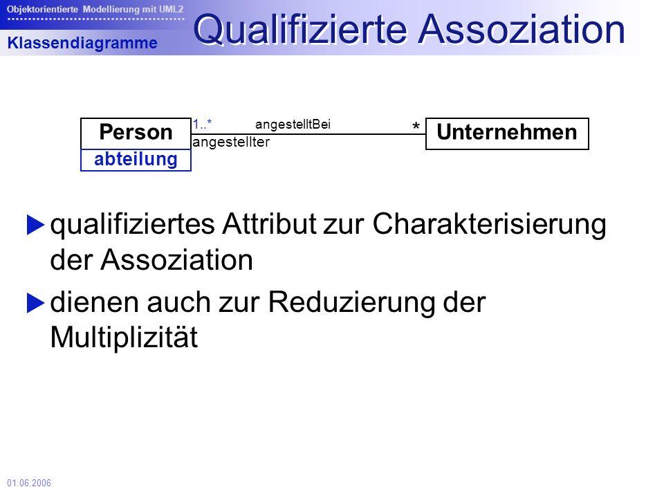 01.06.2006 Objektorientierte Modellierung mit UML2 Qualifizierte Assoziation qualifiziertes Attribut zur Charakterisierung der Assoziation dienen auch zur Reduzierung der Multiplizität Person angestelltBei angestellter * 1..* abteilung Unternehmen Klassendiagramme