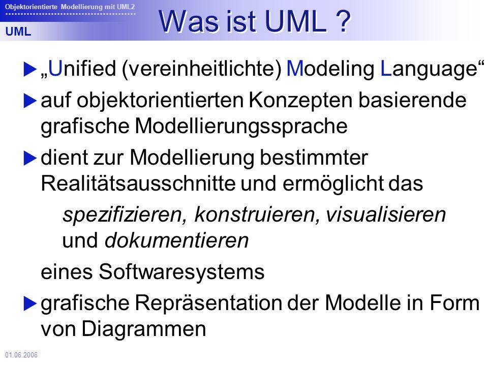 01.06.2006 Objektorientierte Modellierung mit UML2 Sichtbarkeit Elementen können Sichtbarkeiten zugeordnet werden (nur privat/- oder öffentlich/+) Jedem Element muss eine Sichtbarkeit zugeordnet werden Paketdiagramme x Y {import Z} +C U +A Z -G V +B +E -F +D «import» «access»