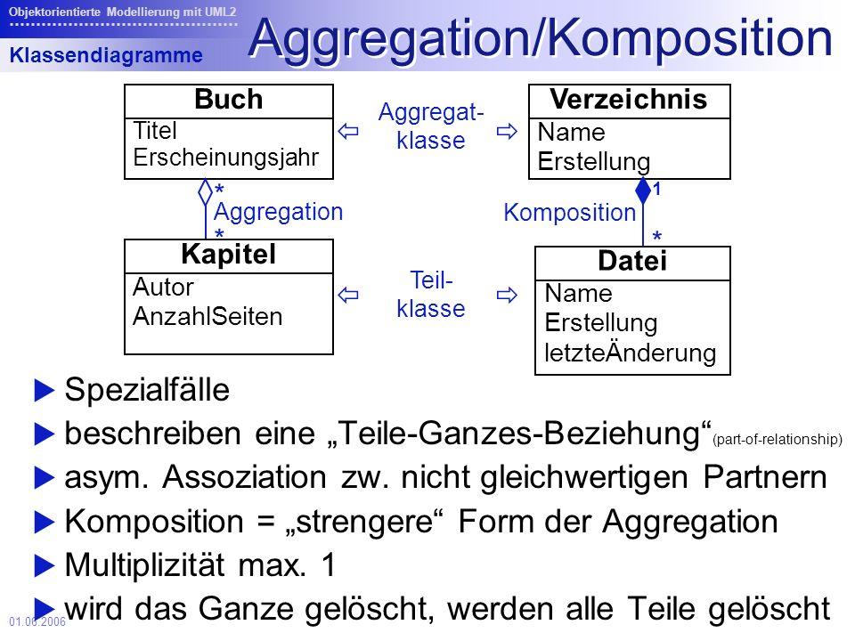 01.06.2006 Objektorientierte Modellierung mit UML2 Aggregation/Komposition Spezialfälle beschreiben eine Teile-Ganzes-Beziehung (part-of-relationship) asym.