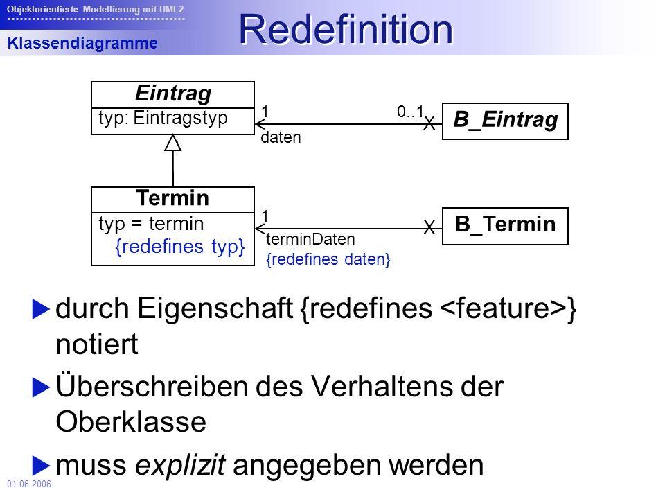01.06.2006 Objektorientierte Modellierung mit UML2 Redefinition durch Eigenschaft {redefines } notiert Überschreiben des Verhaltens der Oberklasse muss explizit angegeben werden Eintrag typ: Eintragstyp Termin typ = termin {redefines typ} B_Eintrag B_Termin X X 1 1 0..1 daten terminDaten {redefines daten} Klassendiagramme