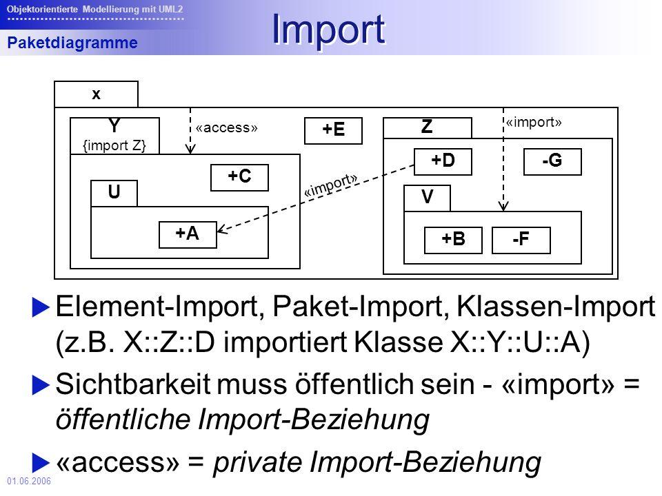 01.06.2006 Objektorientierte Modellierung mit UML2 Import Element-Import, Paket-Import, Klassen-Import (z.B.