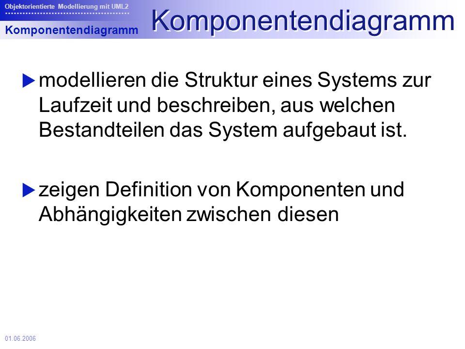 01.06.2006 Objektorientierte Modellierung mit UML2 Komponentendiagramm modellieren die Struktur eines Systems zur Laufzeit und beschreiben, aus welchen Bestandteilen das System aufgebaut ist.