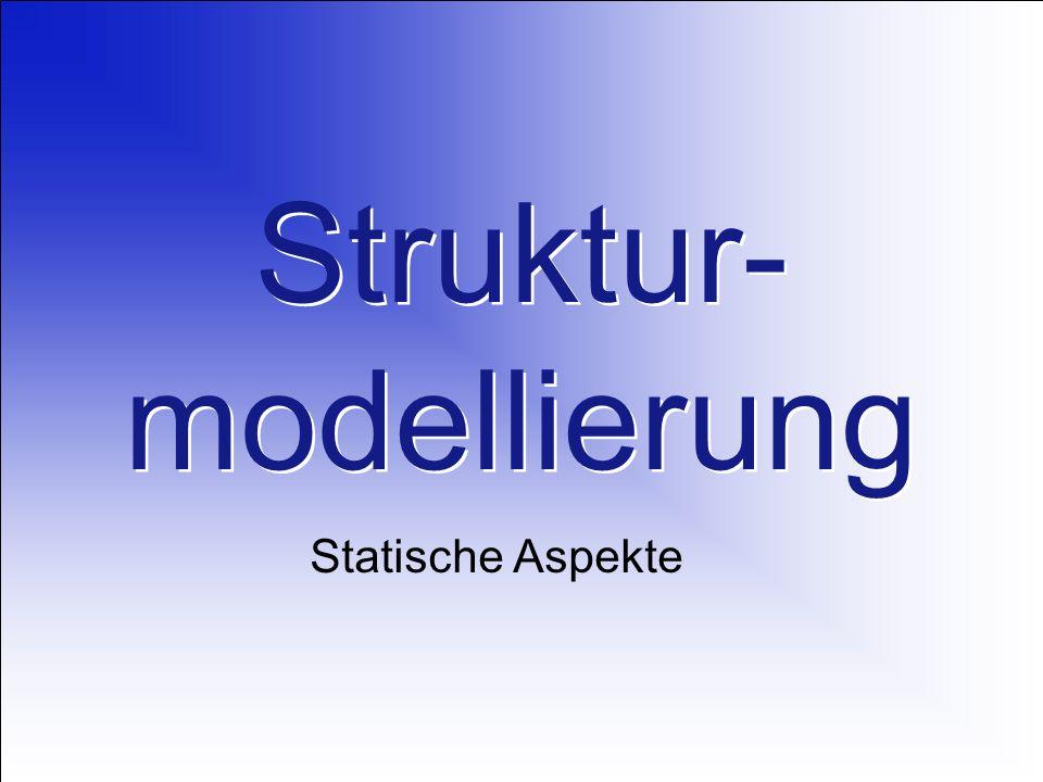01.06.2006 Objektorientierte Modellierung mit UML2 Diagrammarten Diagramm Strukturdiagramm Klassen- diagramm Objekt- diagramm Paket- diagramm Kompositionsstruktur- diagramm Komponenten- diagramm Verteilungs- diagramm Diagramme
