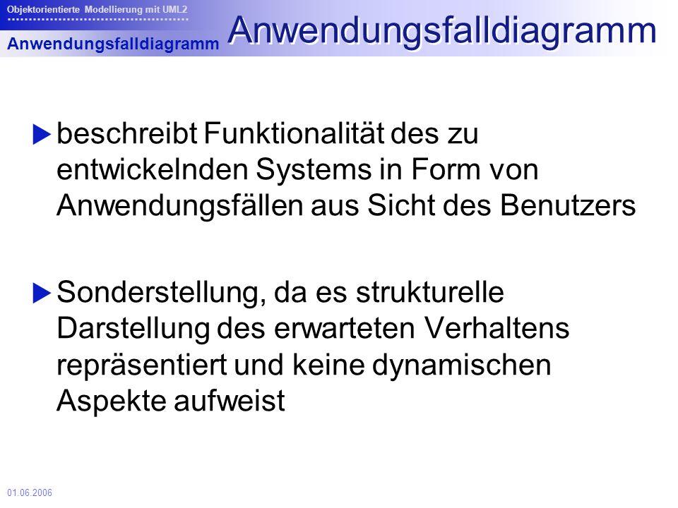 01.06.2006 Objektorientierte Modellierung mit UML2 Anwendungsfalldiagramm beschreibt Funktionalität des zu entwickelnden Systems in Form von Anwendungsfällen aus Sicht des Benutzers Sonderstellung, da es strukturelle Darstellung des erwarteten Verhaltens repräsentiert und keine dynamischen Aspekte aufweist Anwendungsfalldiagramm