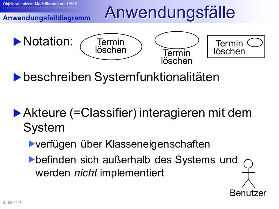 01.06.2006 Objektorientierte Modellierung mit UML2 Anwendungsfälle Notation: beschreiben Systemfunktionalitäten Akteure (=Classifier) interagieren mit dem System verfügen über Klasseneigenschaften befinden sich außerhalb des Systems und werden nicht implementiert Anwendungsfalldiagramm Termin löschen Benutzer