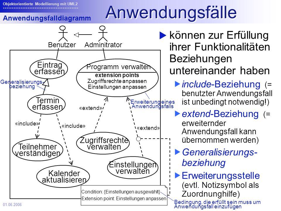 01.06.2006 Objektorientierte Modellierung mit UML2 Anwendungsfälle können zur Erfüllung ihrer Funktionalitäten Beziehungen untereinander haben include-Beziehung (= benutzter Anwendungsfall ist unbedingt notwendig!) extend-Beziehung (= erweiternder Anwendungsfall kann übernommen werden) Generalisierungs- beziehung Erweiterungsstelle (evtl.