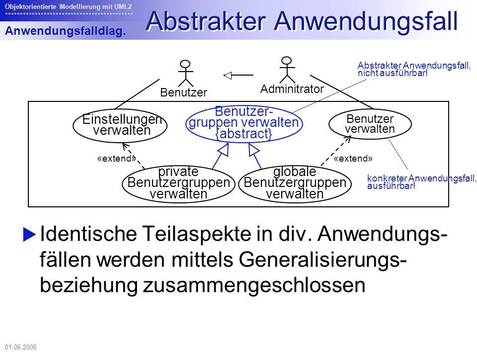 01.06.2006 Objektorientierte Modellierung mit UML2 Abstrakter Anwendungsfall Identische Teilaspekte in div.