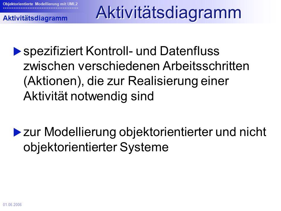 01.06.2006 Objektorientierte Modellierung mit UML2 Aktivitätsdiagramm spezifiziert Kontroll- und Datenfluss zwischen verschiedenen Arbeitsschritten (Aktionen), die zur Realisierung einer Aktivität notwendig sind zur Modellierung objektorientierter und nicht objektorientierter Systeme Aktivitätsdiagramm