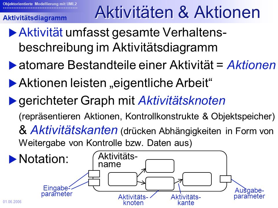 01.06.2006 Objektorientierte Modellierung mit UML2 Aktivitäten & Aktionen Aktivität umfasst gesamte Verhaltens- beschreibung im Aktivitätsdiagramm atomare Bestandteile einer Aktivität = Aktionen Aktionen leisten eigentliche Arbeit gerichteter Graph mit Aktivitätsknoten (repräsentieren Aktionen, Kontrollkonstrukte & Objektspeicher) & Aktivitätskanten (drücken Abhängigkeiten in Form von Weitergabe von Kontrolle bzw.