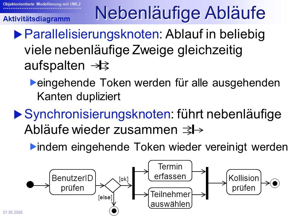01.06.2006 Objektorientierte Modellierung mit UML2 Nebenläufige Abläufe Parallelisierungsknoten: Ablauf in beliebig viele nebenläufige Zweige gleichzeitig aufspalten I eingehende Token werden für alle ausgehenden Kanten dupliziert Synchronisierungsknoten: führt nebenläufige Abläufe wieder zusammen I indem eingehende Token wieder vereinigt werden Aktivitätsdiagramm BenutzerID prüfen Termin erfassen [else] [ok] Kollision prüfen Teilnehmer auswählen