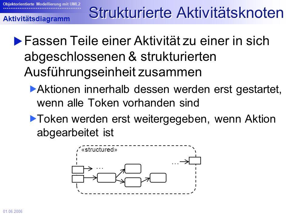 01.06.2006 Objektorientierte Modellierung mit UML2 Strukturierte Aktivitätsknoten Fassen Teile einer Aktivität zu einer in sich abgeschlossenen & strukturierten Ausführungseinheit zusammen Aktionen innerhalb dessen werden erst gestartet, wenn alle Token vorhanden sind Token werden erst weitergegeben, wenn Aktion abgearbeitet ist Aktivitätsdiagramm «structured» … …