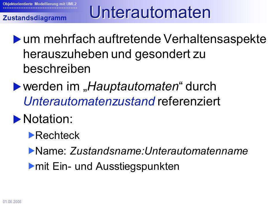 01.06.2006 Objektorientierte Modellierung mit UML2 Unterautomaten um mehrfach auftretende Verhaltensaspekte herauszuheben und gesondert zu beschreiben werden im Hauptautomaten durch Unterautomatenzustand referenziert Notation: Rechteck Name: Zustandsname:Unterautomatenname mit Ein- und Ausstiegspunkten Zustandsdiagramm