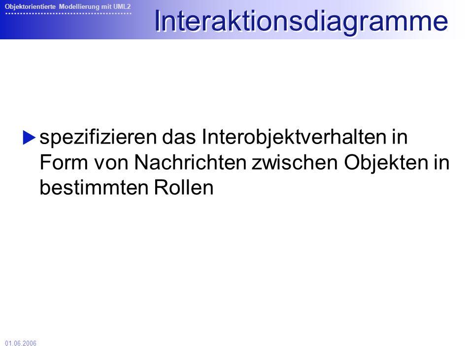 01.06.2006 Objektorientierte Modellierung mit UML2 Interaktionsdiagramme spezifizieren das Interobjektverhalten in Form von Nachrichten zwischen Objekten in bestimmten Rollen