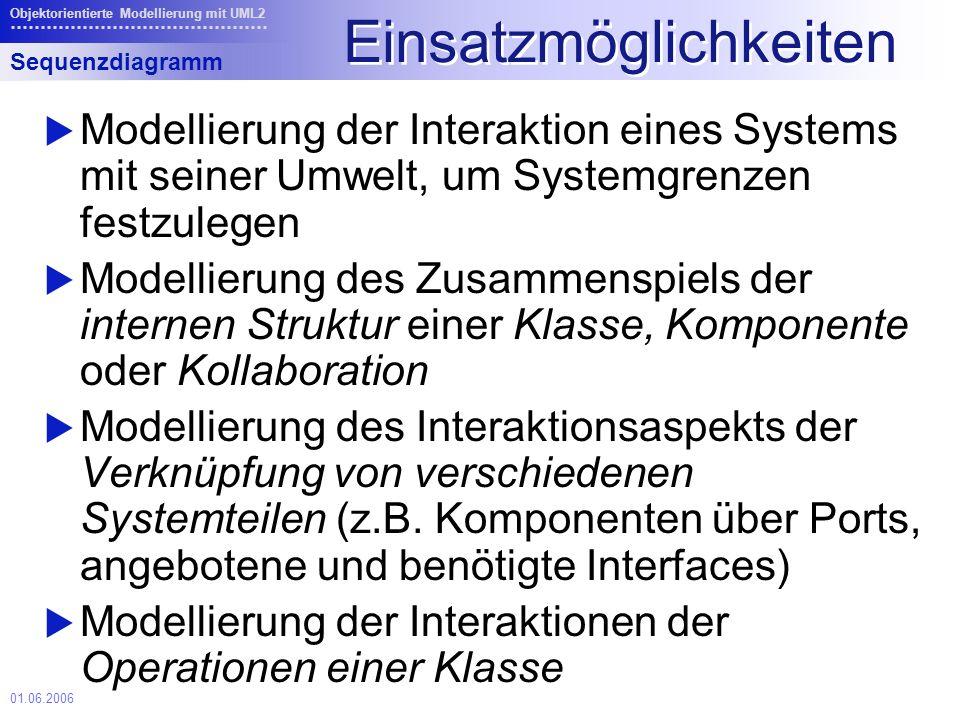 01.06.2006 Objektorientierte Modellierung mit UML2 Einsatzmöglichkeiten Modellierung der Interaktion eines Systems mit seiner Umwelt, um Systemgrenzen festzulegen Modellierung des Zusammenspiels der internen Struktur einer Klasse, Komponente oder Kollaboration Modellierung des Interaktionsaspekts der Verknüpfung von verschiedenen Systemteilen (z.B.