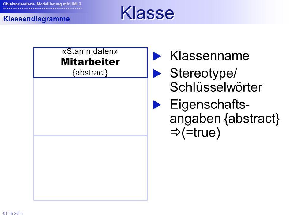 01.06.2006 Objektorientierte Modellierung mit UML2 Klasse Klassenname Stereotype/ Schlüsselwörter Eigenschafts- angaben {abstract} (=true) «Stammdaten» Mitarbeiter {abstract} Klassendiagramme