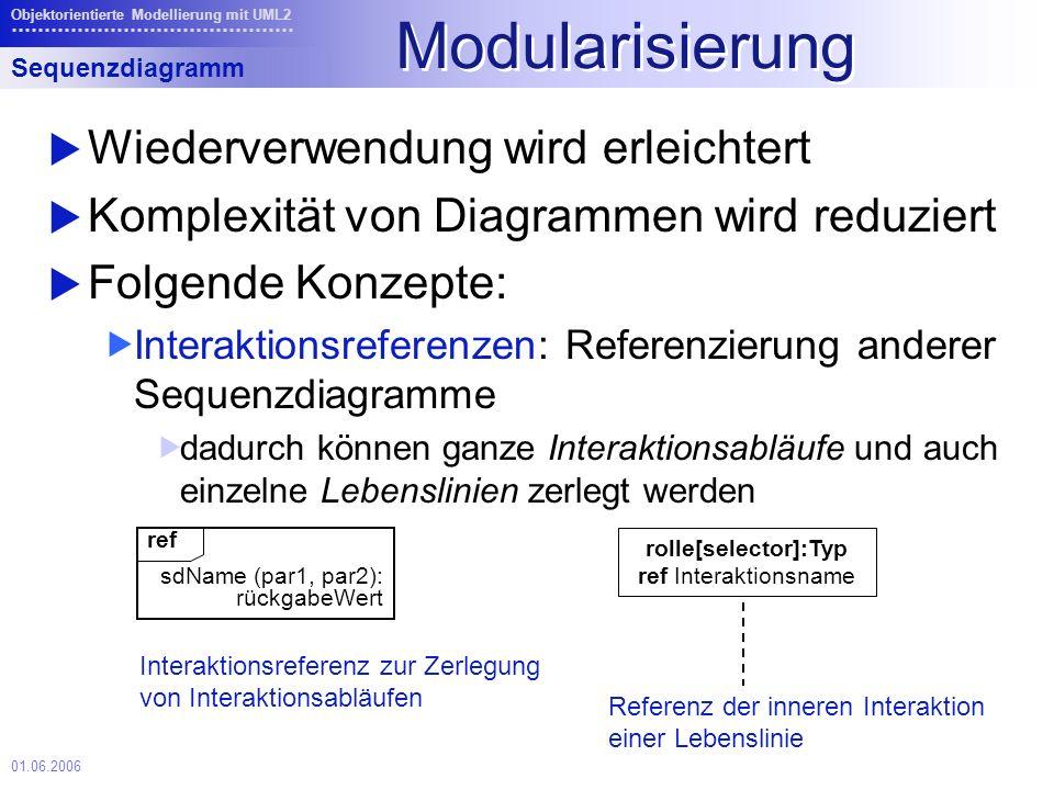01.06.2006 Objektorientierte Modellierung mit UML2 Modularisierung Wiederverwendung wird erleichtert Komplexität von Diagrammen wird reduziert Folgende Konzepte: Interaktionsreferenzen: Referenzierung anderer Sequenzdiagramme dadurch können ganze Interaktionsabläufe und auch einzelne Lebenslinien zerlegt werden Sequenzdiagramm ref sdName (par1, par2): rückgabeWert rolle[selector]:Typ ref Interaktionsname Interaktionsreferenz zur Zerlegung von Interaktionsabläufen Referenz der inneren Interaktion einer Lebenslinie