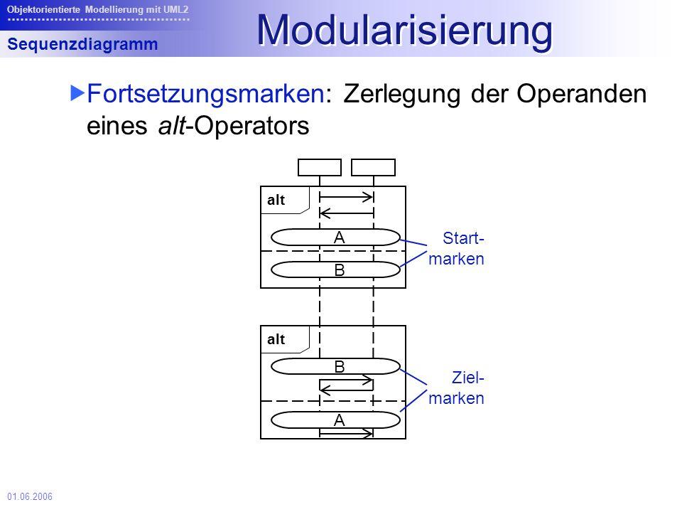 01.06.2006 Objektorientierte Modellierung mit UML2 Modularisierung Fortsetzungsmarken: Zerlegung der Operanden eines alt-Operators Sequenzdiagramm alt A A B B Start- marken Ziel- marken