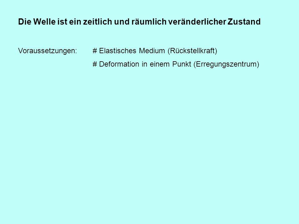 Voraussetzungen:# Elastisches Medium (Rückstellkraft) # Deformation in einem Punkt (Erregungszentrum)