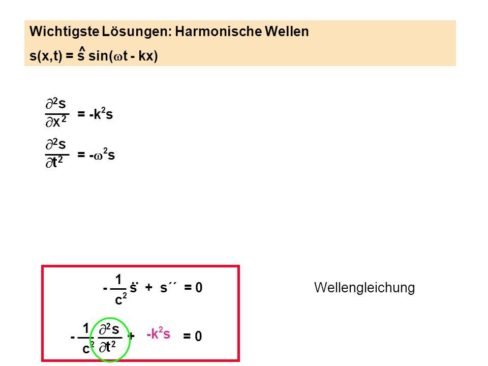 1 c2c2 - s + s´´ = 0.. Wellengleichung 1 c2c2 - + = 0 = -k 2 s Wichtigste Lösungen: Harmonische Wellen s(x,t) = s sin( t - kx) ^ -k 2 s = - 2 s