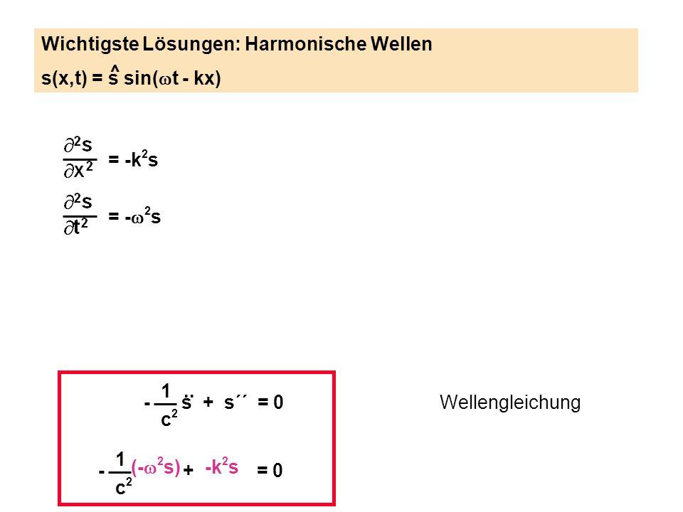 1 c2c2 - s + s´´ = 0.. Wellengleichung 1 c2c2 - + = 0 = -k 2 s = - 2 s Wichtigste Lösungen: Harmonische Wellen s(x,t) = s sin( t - kx) ^ -k 2 s (- 2 s