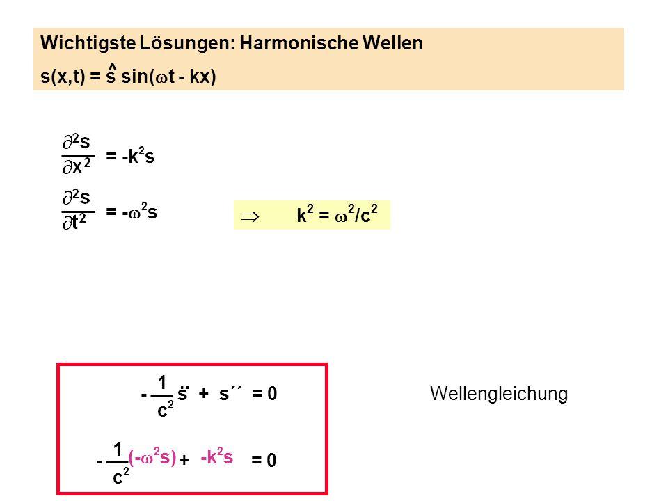 Wellengleichung = -k 2 s = - 2 s k 2 = 2 /c 2 Wichtigste Lösungen: Harmonische Wellen s(x,t) = s sin( t - kx) ^ 1 c2c2 - s + s´´ = 0.. 1 c2c2 - + = 0