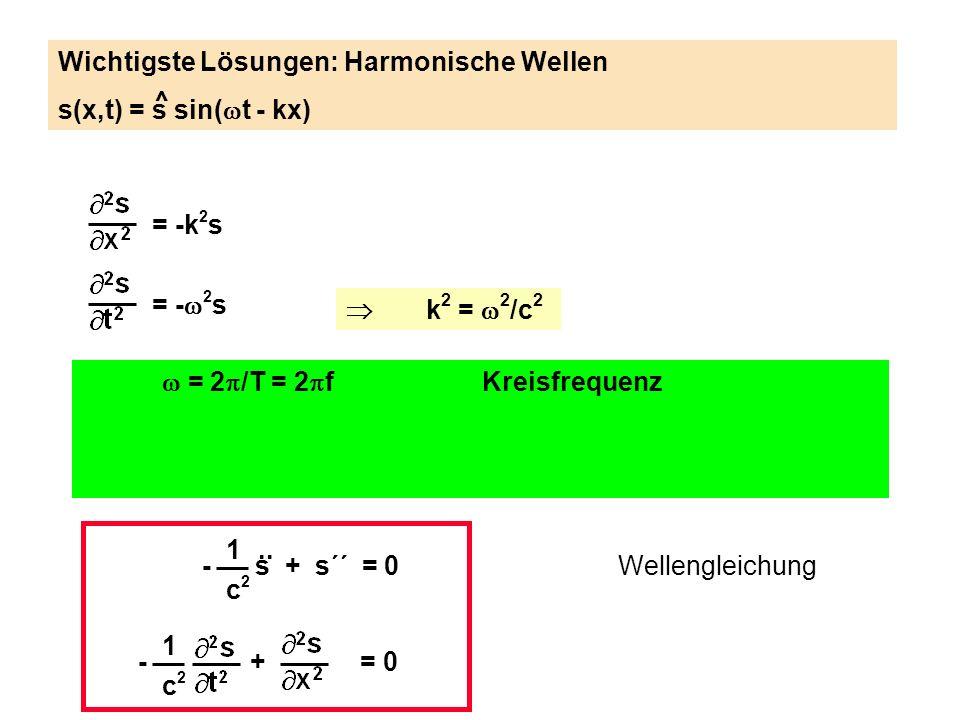 1 c2c2 - s + s´´ = 0.. Wellengleichung 1 c2c2 - + = 0 = -k 2 s = - 2 s k 2 = 2 /c 2 = 2 /T = 2 fKreisfrequenz Wichtigste Lösungen: Harmonische Wellen
