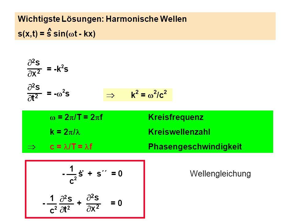1 c2c2 - s + s´´ = 0.. Wellengleichung 1 c2c2 - + = 0 = -k 2 s = - 2 s k 2 = 2 /c 2 = 2 /T = 2 fKreisfrequenz k = 2 / Kreiswellenzahl c = /T = fPhasen