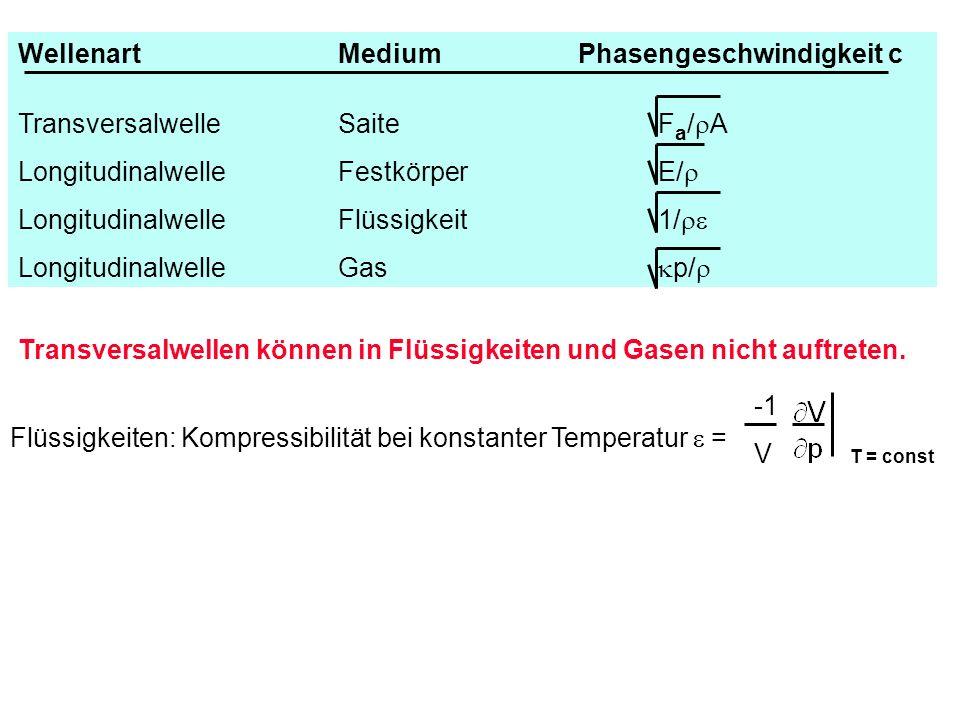 Transversalwellen können in Flüssigkeiten und Gasen nicht auftreten. Flüssigkeiten: Kompressibilität bei konstanter Temperatur = WellenartMediumPhasen