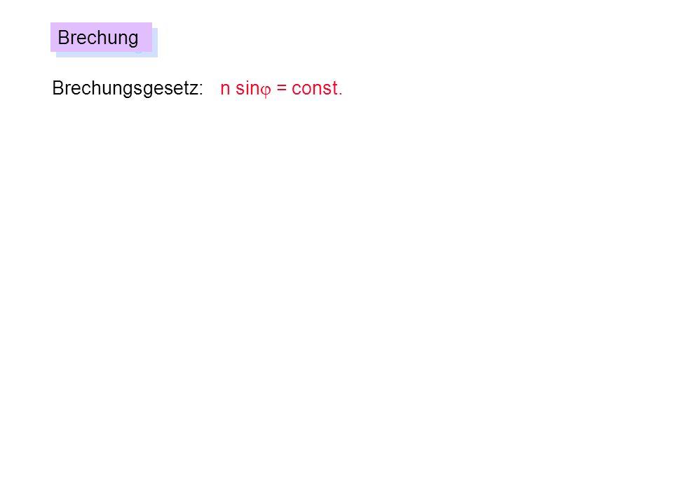 Brechungsgesetz: n sin = const. Brechung