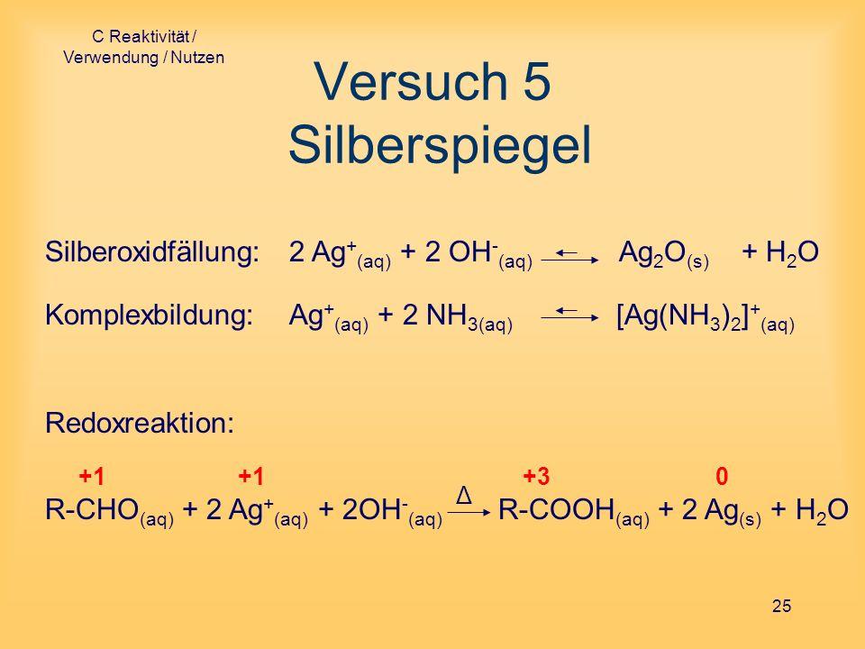 C Reaktivität / Verwendung / Nutzen 25 Versuch 5 Silberspiegel Silberoxidfällung: 2 Ag + (aq) + 2 OH - (aq) Ag 2 O (s) + H 2 O Komplexbildung: Ag + (a